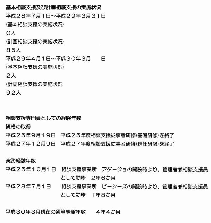 実施状況(相談)002